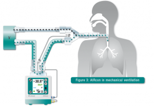 Figure3_AIRcon in mechanical ventilation